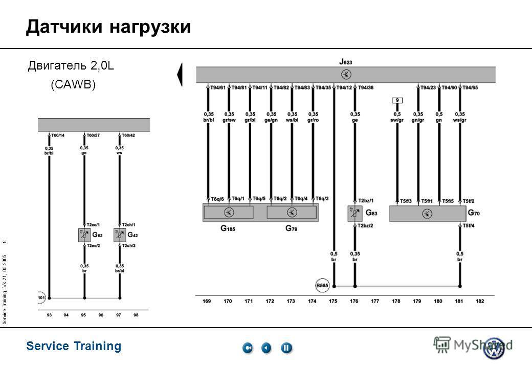 Service Training 9 Service Training, VK-21, 05.2005 Датчики нагрузки Двигатель 2,0L (СAWB)