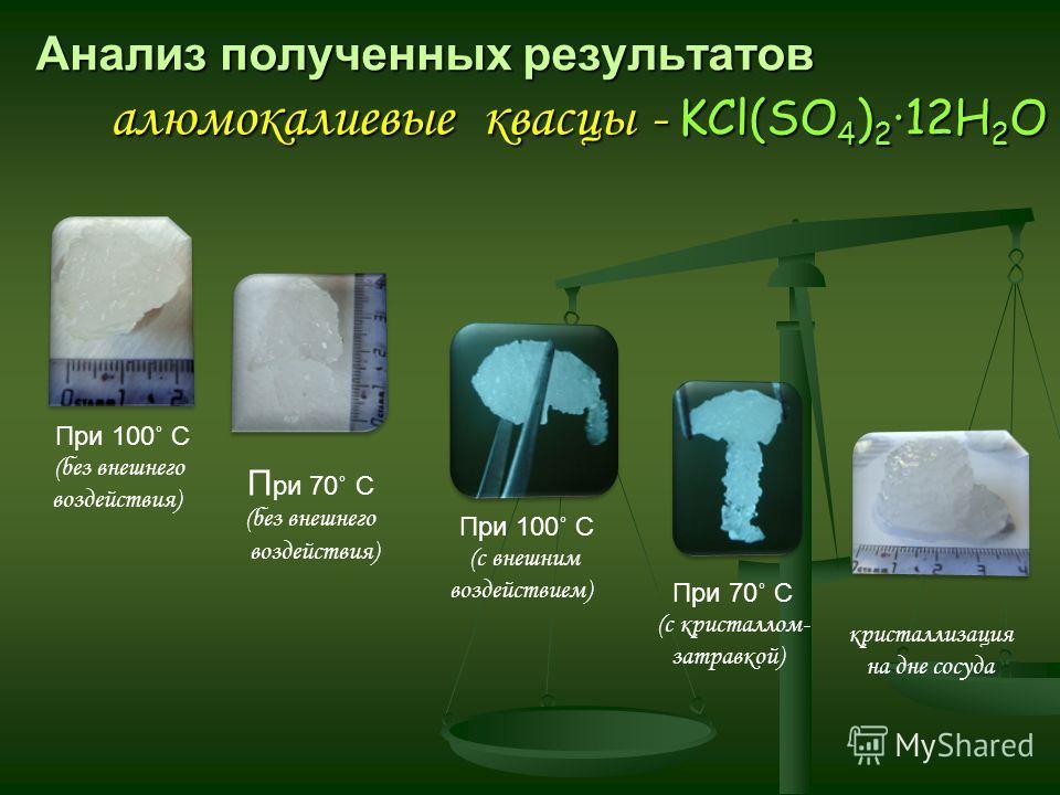 Анализ полученных результатов алюмокалиевые квасцы - KCl(SO 4 ) 2 ·12H 2 O П ри 70˚ С (без внешнего воздействия) При 100˚ С (без внешнего воздействия) При 100˚ С (с внешним воздействием) При 70˚ С (с кристаллом- затравкой) кристаллизация на дне сосуд