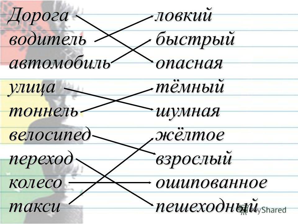 Части дороги: часть – [част]. тро ту а ры – [тратуары], про ез жа я – [прайэжайа], О бо чи ны – [ абочины ],,,,,,