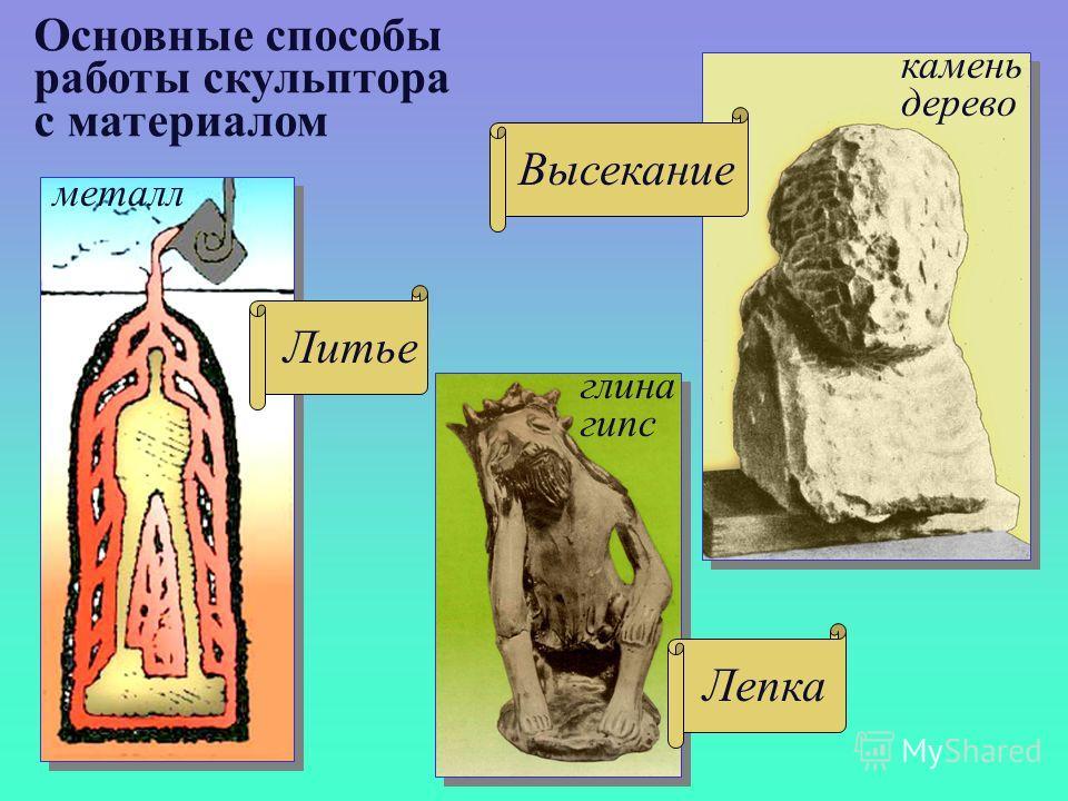 Основные способы работы скульптора с материалом камень дерево металл ЛитьеВысеканиеЛепка глина гипс