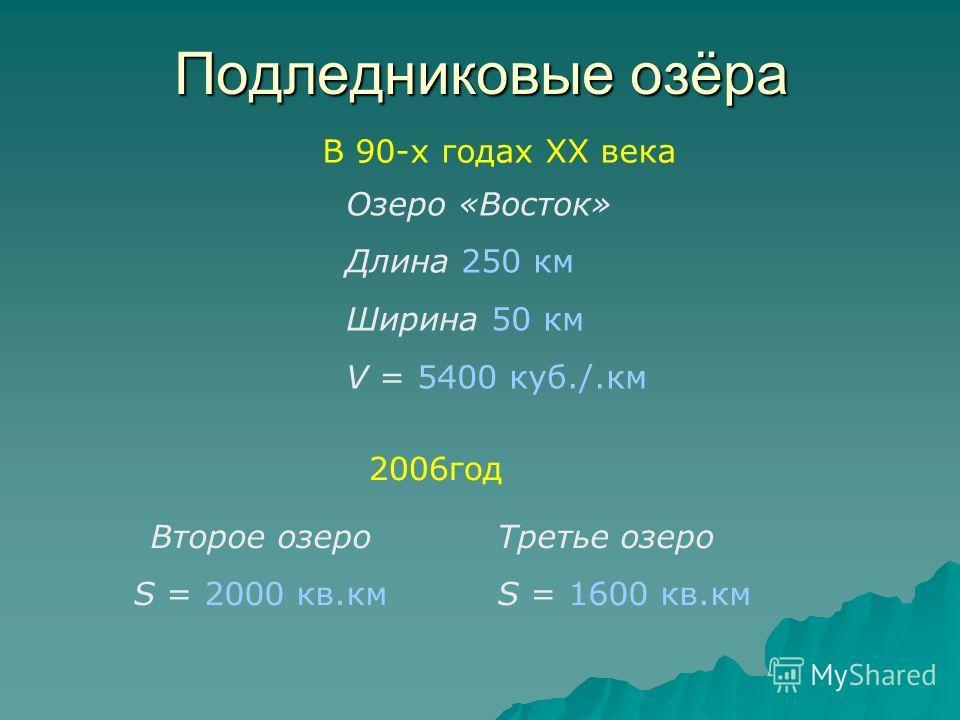 Подледниковые озёра Озеро «Восток» Длина 250 км Ширина 50 км V = 5400 куб./.км Второе озеро S = 2000 кв.км Третье озеро S = 1600 кв.км 2006год В 90-х годах ХХ века