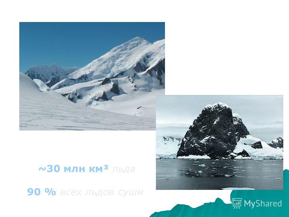 ~30 млн км³ льда 90 % всех льдов суши
