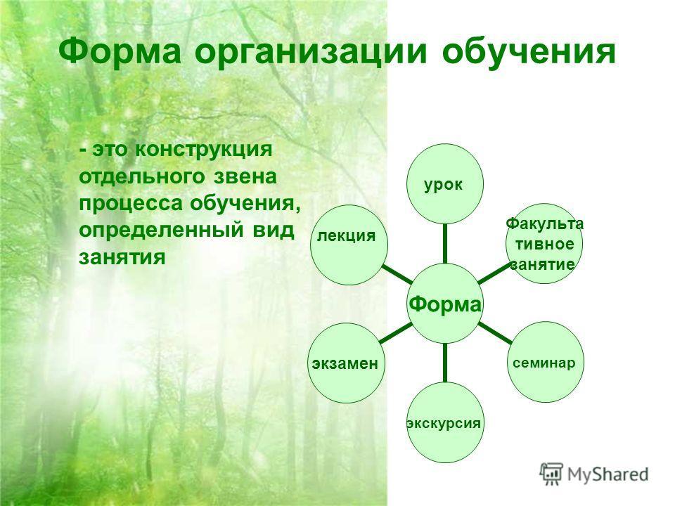 Форма организации обучения - это конструкция отдельного звена процесса обучения, определенный вид занятия Форма урок Факульта тивное занятие семинарэкскурсияэкзамен лекция