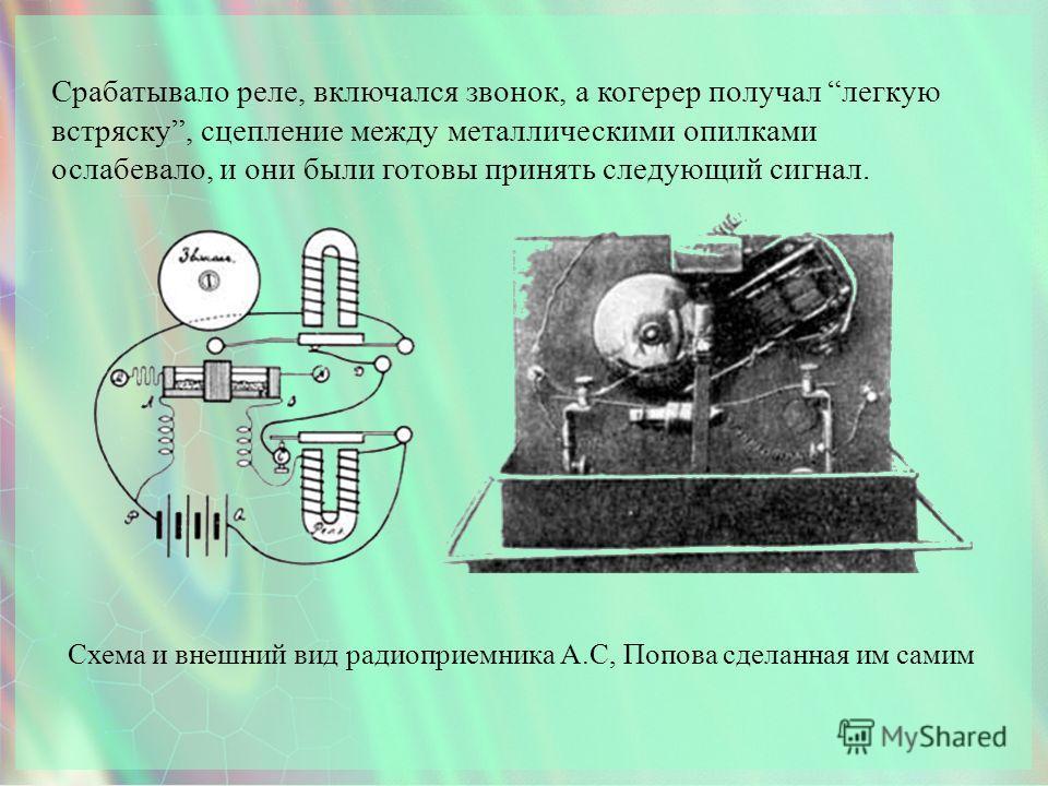 радиоприемника А.С, Попова