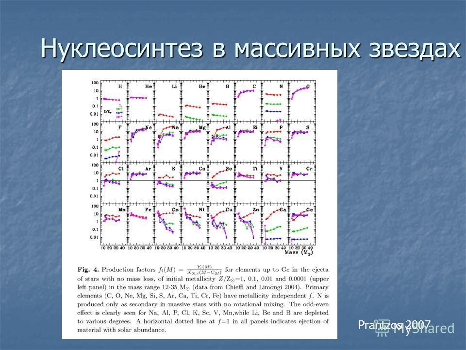 Нуклеосинтез в массивных звездах Prantzos 2007