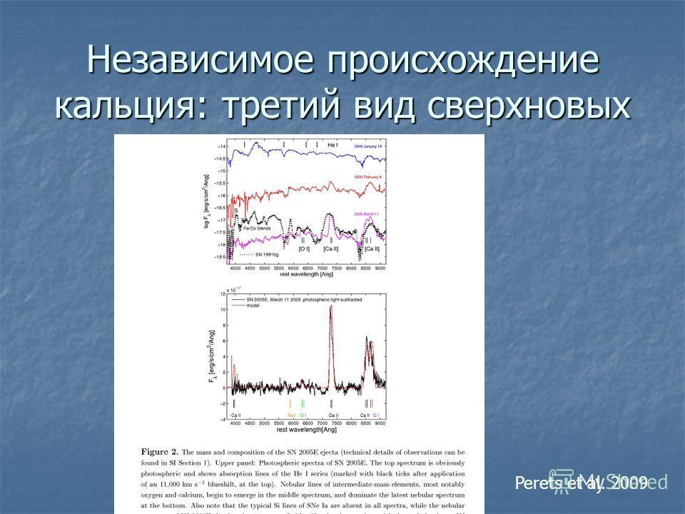 Независимое происхождение кальция: третий вид сверхновых Perets et al. 2009