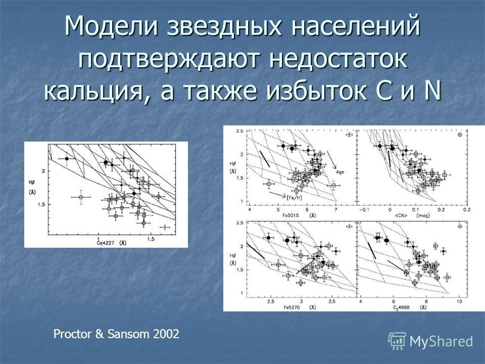 Модели звездных населений подтверждают недостаток кальция, а также избыток C и N Proctor & Sansom 2002