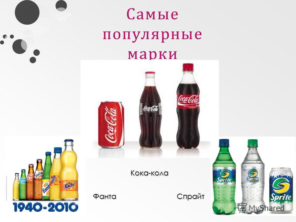 Самые популярные марки ФантаСпрайт Кока-кола