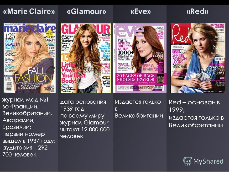 «Marie Claire» журнал мод 1 во Франции, Великобритании, Австралии, Бразилии; первый номер вышел в 1937 году; аудитория – 292 700 человек «Glamour» дата основания 1939 год; по всему миру журнал Glamour читают 12 000 000 человек «Eve» Издается только в