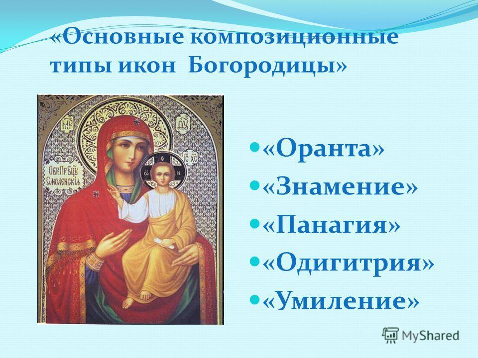 «Оранта» «Знамение» «Панагия» «Одигитрия» «Умиление» «Основные композиционные типы икон Богородицы»