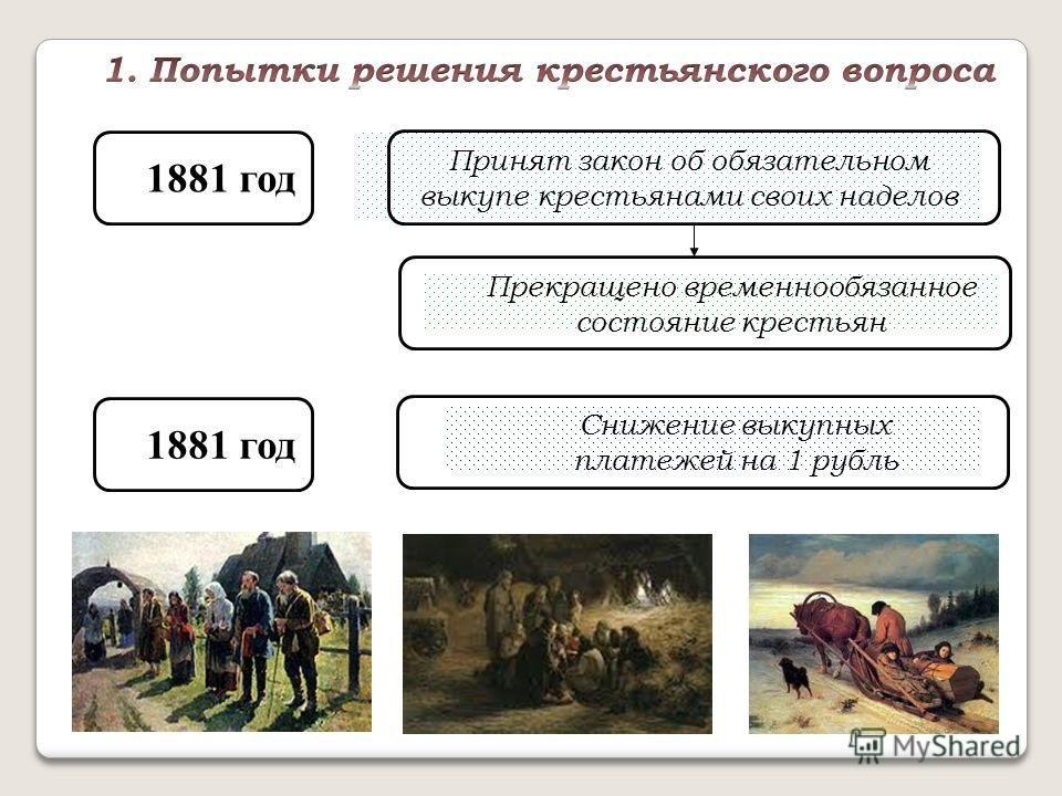 1881 год Принят закон об обязательном выкупе крестьянами своих наделов Прекращено временнообязанное состояние крестьян 1881 год Снижение выкупных платежей на 1 рубль