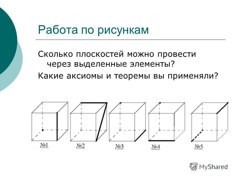 Работа по рисункам Сколько плоскостей можно провести через выделенные элементы? Какие аксиомы и теоремы вы применяли?