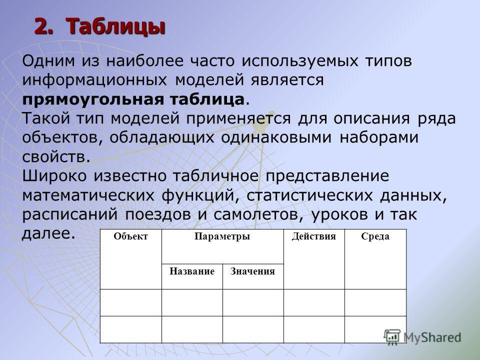 2. Таблицы Одним из наиболее часто используемых типов информационных моделей является прямоугольная таблица. Такой тип моделей применяется для описания ряда объектов, обладающих одинаковыми наборами свойств. Широко известно табличное представление ма