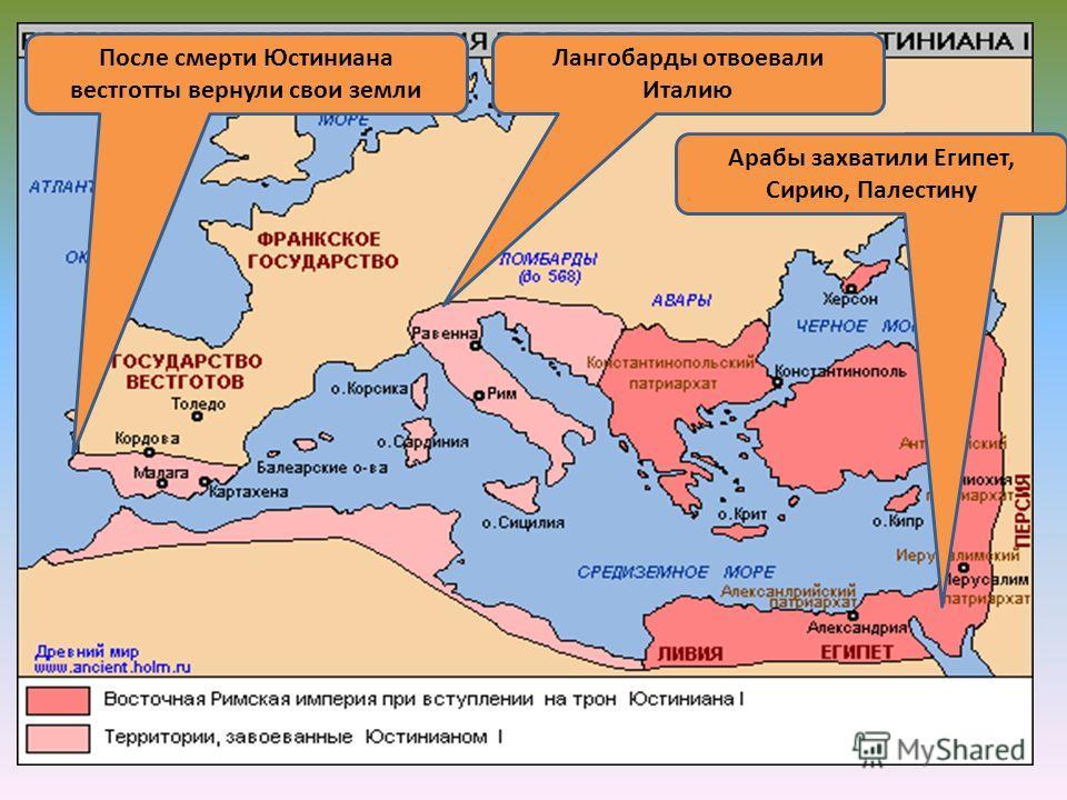 После смерти Юстиниана вестготты вернули свои земли Арабы захватили Египет, Сирию, Палестину Лангобарды отвоевали Италию