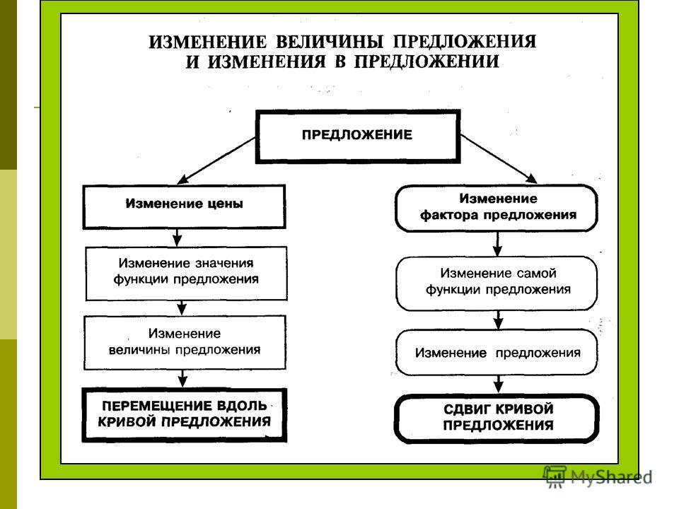 к.н.э., проф. Т.С. Ковалева, СПБгАУ21