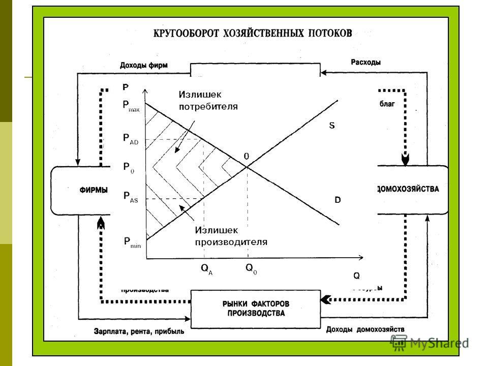 к.н.э., проф. Т.С. Ковалева, СПБгАУ27