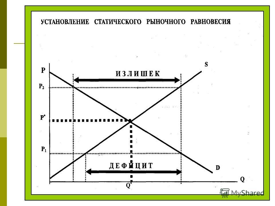 к.н.э., проф. Т.С. Ковалева, СПБгАУ28