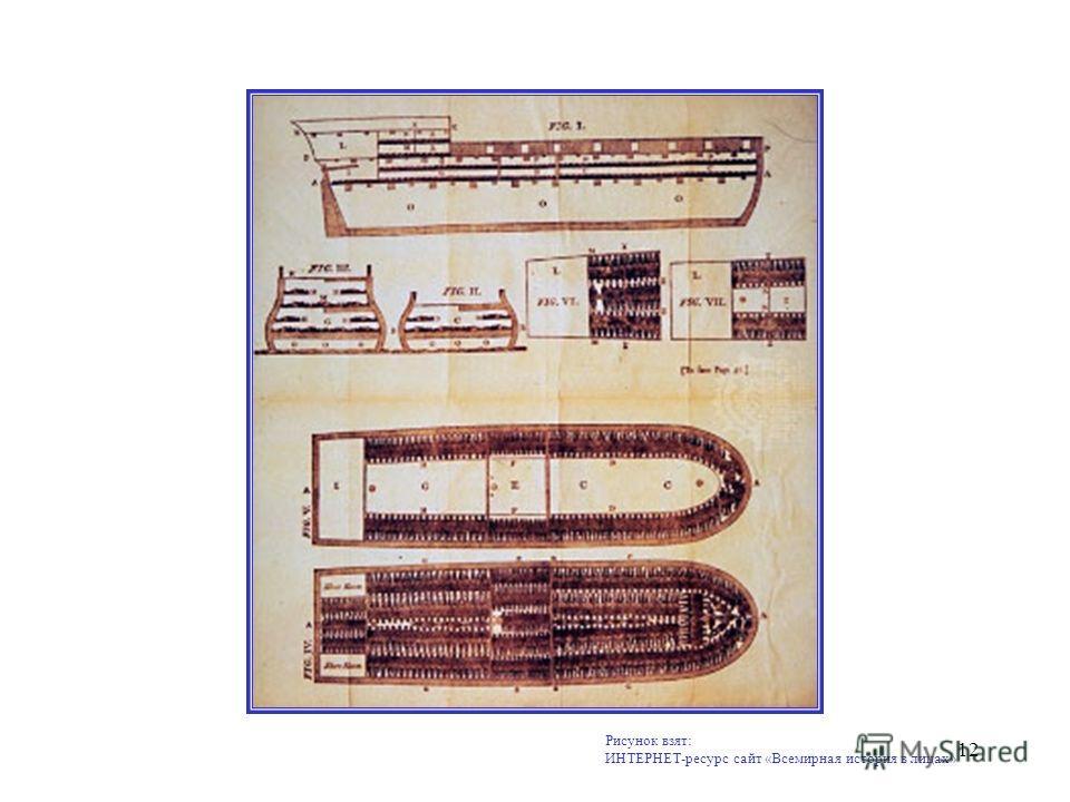 12 Рисунок взят: ИНТЕРНЕТ-ресурс сайт «Всемирная история в лицах»