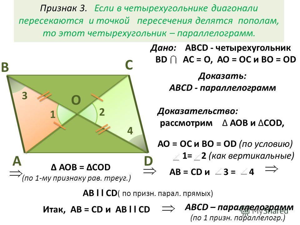 АВ = СD и 3 = 4 АО = ОС и ВО = ОD (по условию) 1= 2 (как вертикальные) Признак 3. Если в четырехугольнике диагонали пересекаются и точкой пересечения делятся пополам, то этот четырехугольник – параллелограмм. В А С D O 3 1 Дано: АВСD - четырехугольни