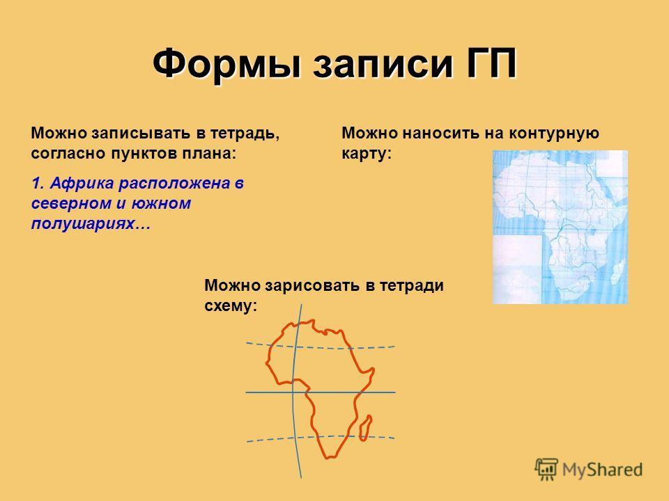 Формы записи ГП Можно записывать в тетрадь, согласно пунктов плана: 1. Африка расположена в северном и южном полушариях… Можно наносить на контурную карту: Можно зарисовать в тетради схему: