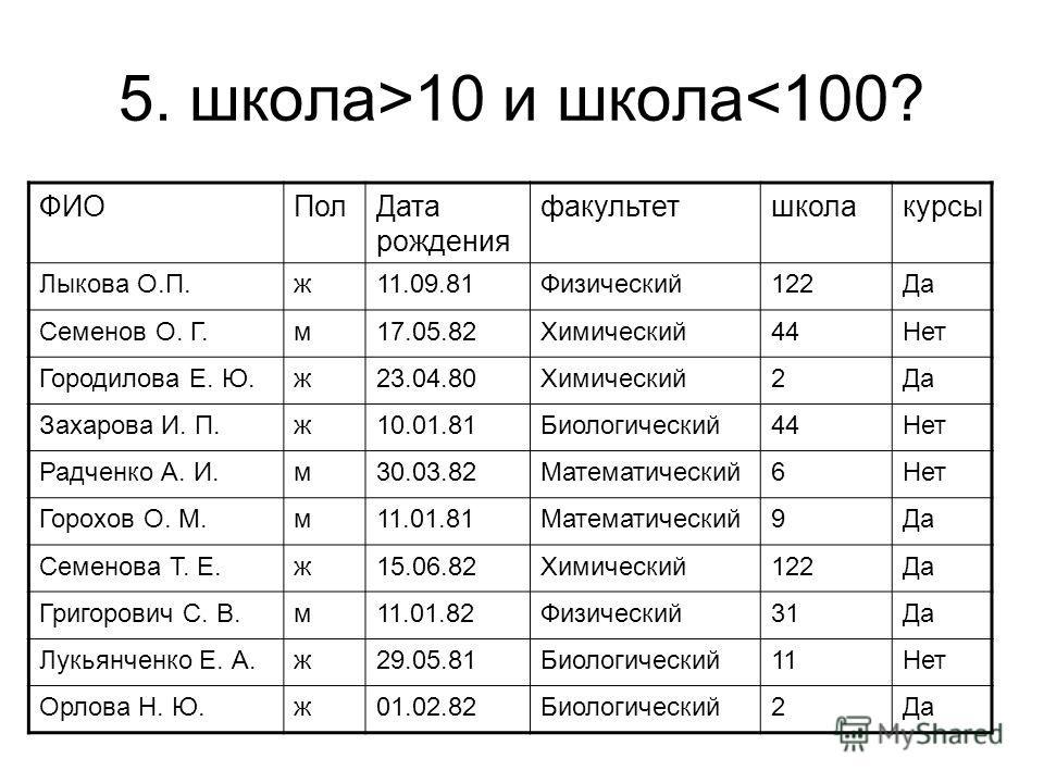 5. школа>10 и школа