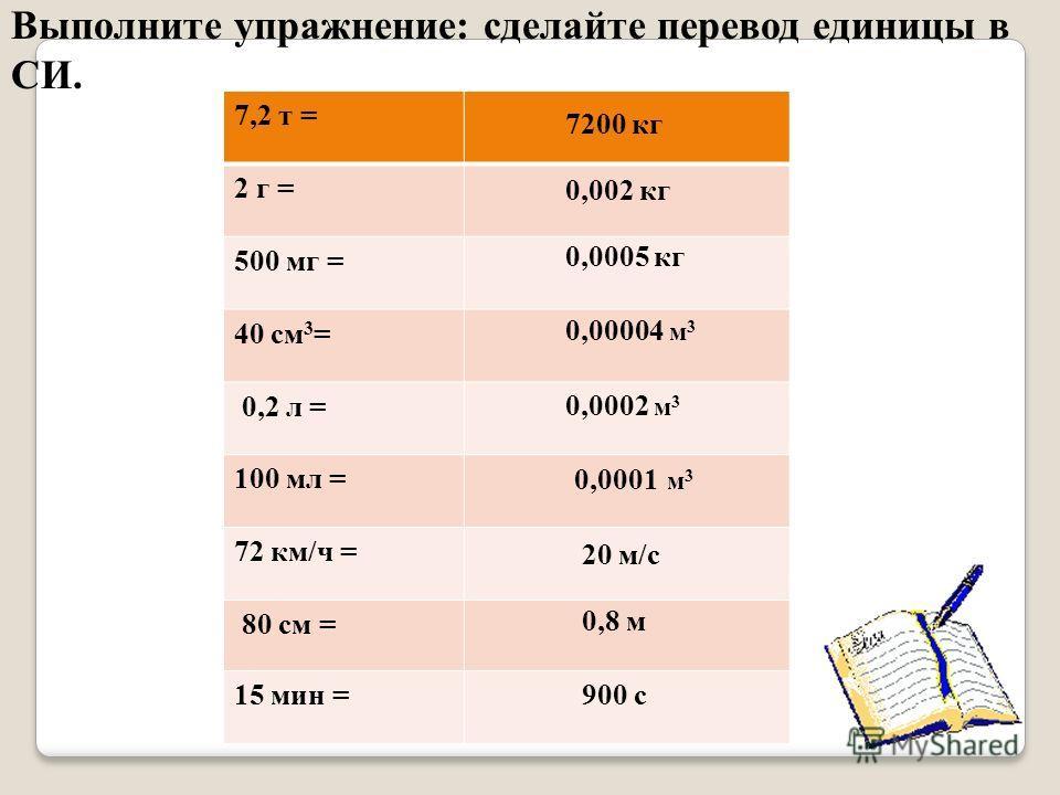 7,2 т = 2 г = 500 мг = 40 см 3 = 0,2 л = 100 мл = 72 км/ч = 80 см = 15 мин = 7200 кг 0,002 кг 0,0005 кг 0,00004 м 3 0,0002 м 3 20 м/с 0,8 м 900 с 0,0001 м 3 Выполните упражнение: сделайте перевод единицы в СИ.