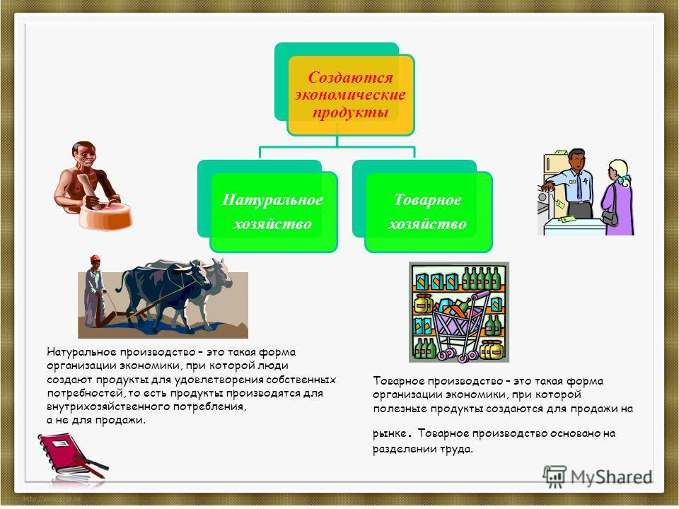 Создаются экономические продукты Натуральное хозяйство Товарное хозяйство Натуральное производство – это такая форма организации экономики, при которой люди создают продукты для удовлетворения собственных потребностей, то есть продукты производятся д
