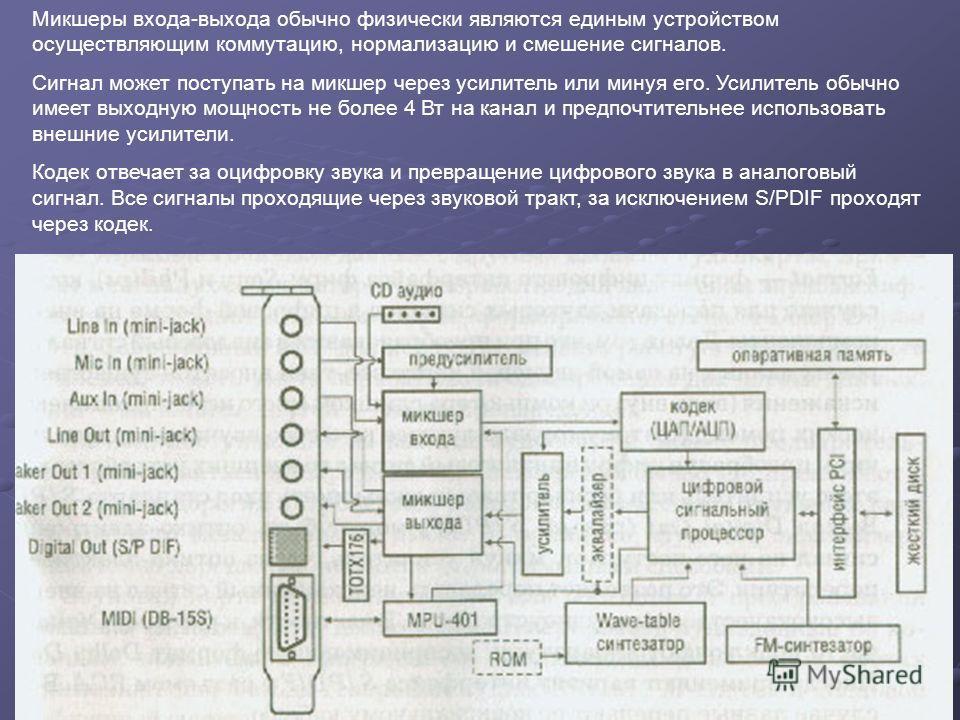 Микшеры входа-выхода обычно физически являются единым устройством осуществляющим коммутацию, нормализацию и смешение сигналов. Сигнал может поступать на микшер через усилитель или минуя его. Усилитель обычно имеет выходную мощность не более 4 Вт на к