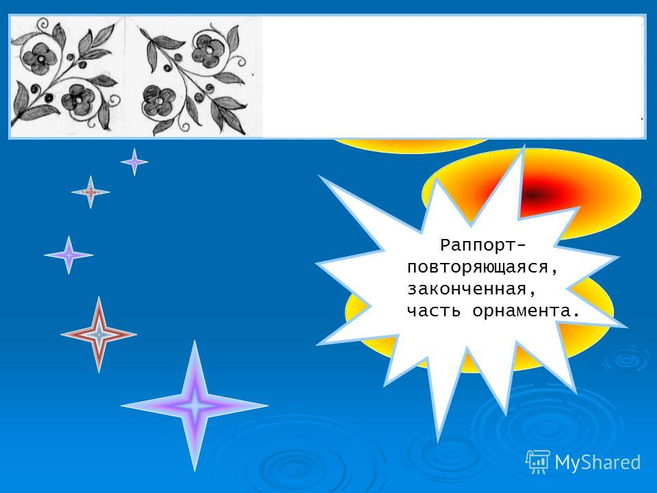Ленточный орнамент Сетчатый орнамент Замкнутый орнамент Задание: Определить вид орнамента.