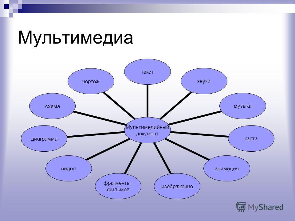 1. Технология мультимедиа. Аппаратные и программные средства мультимедиа.