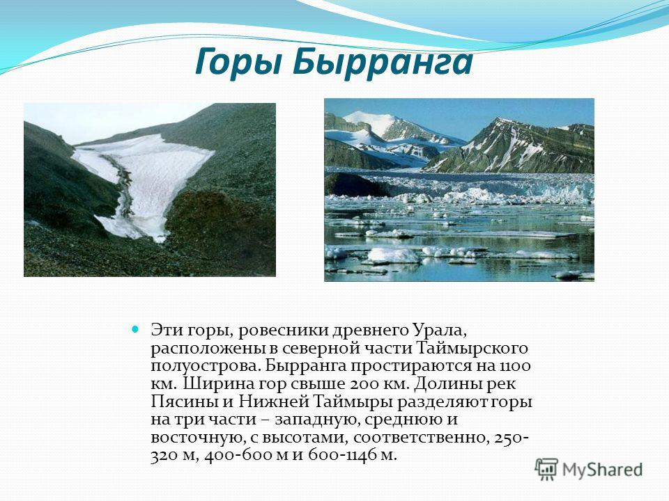 Горы Бырранга Эти горы, ровесники древнего Урала, расположены в северной части Таймырского полуострова. Бырранга простираются на 1100 км. Ширина гор свыше 200 км. Долины рек Пясины и Нижней Таймыры разделяют горы на три части – западную, среднюю и во