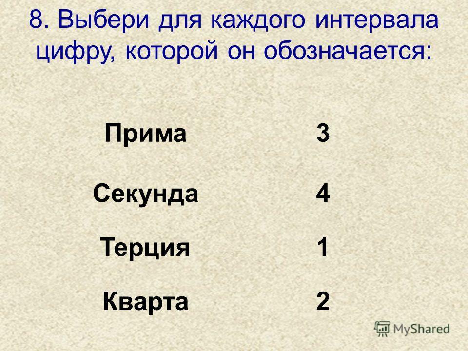 Прима3 Секунда4 Терция1 Кварта2 8. Выбери для каждого интервала цифру, которой он обозначается:
