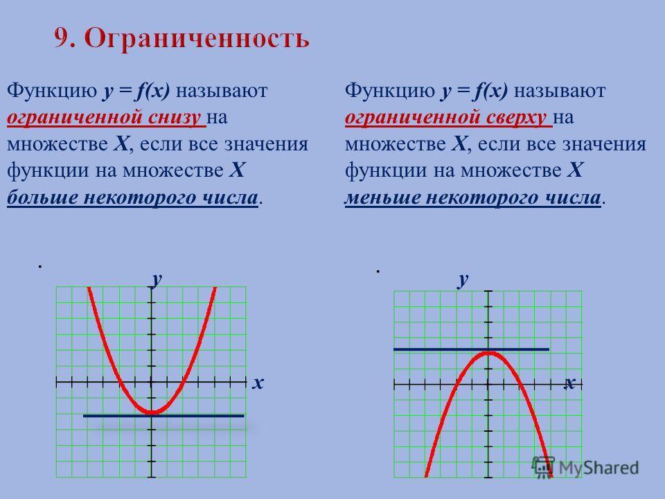 Функцию у = f ( х ) называют ограниченной снизу на множестве Х, если все значения функции на множестве Х больше некоторого числа. Функцию у = f (х) называют ограниченной сверху на множестве Х, если все значения функции на множестве Х меньше некоторог