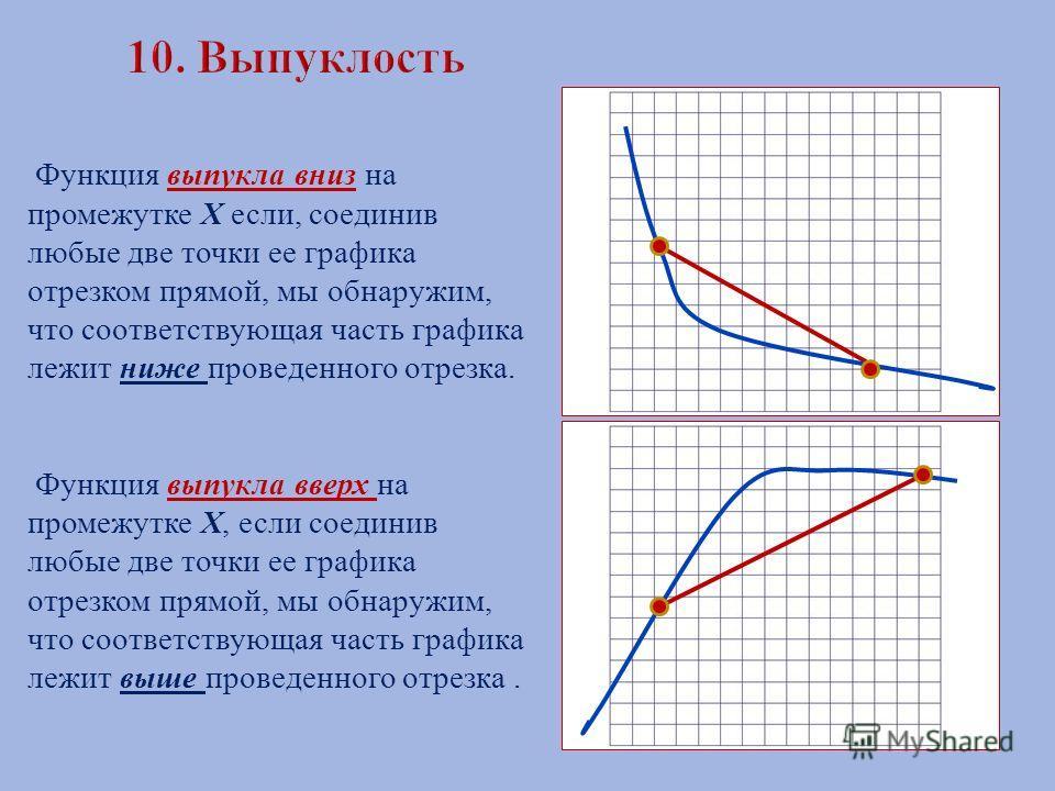 Функция выпукла вниз на промежутке Х если, соединив любые две точки ее графика отрезком прямой, мы обнаружим, что соответствующая часть графика лежит ниже проведенного отрезка. Функция выпукла вверх на промежутке Х, если соединив любые две точки ее г