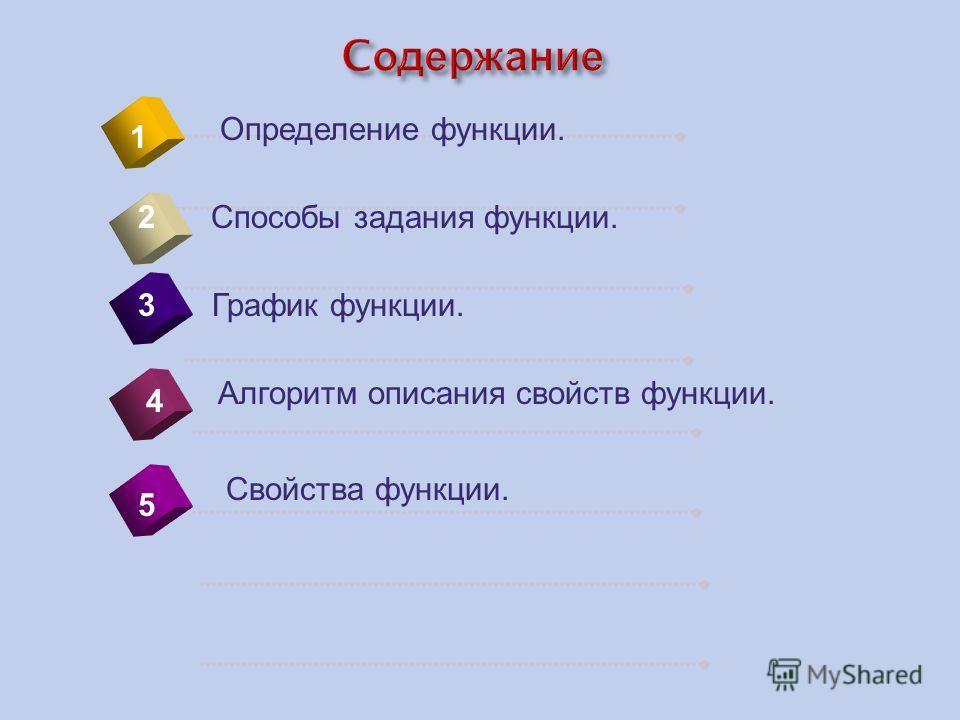 4 Определение функции. 1 2 5 Способы задания функции. График функции. Алгоритм описания свойств функции. Свойства функции. 33
