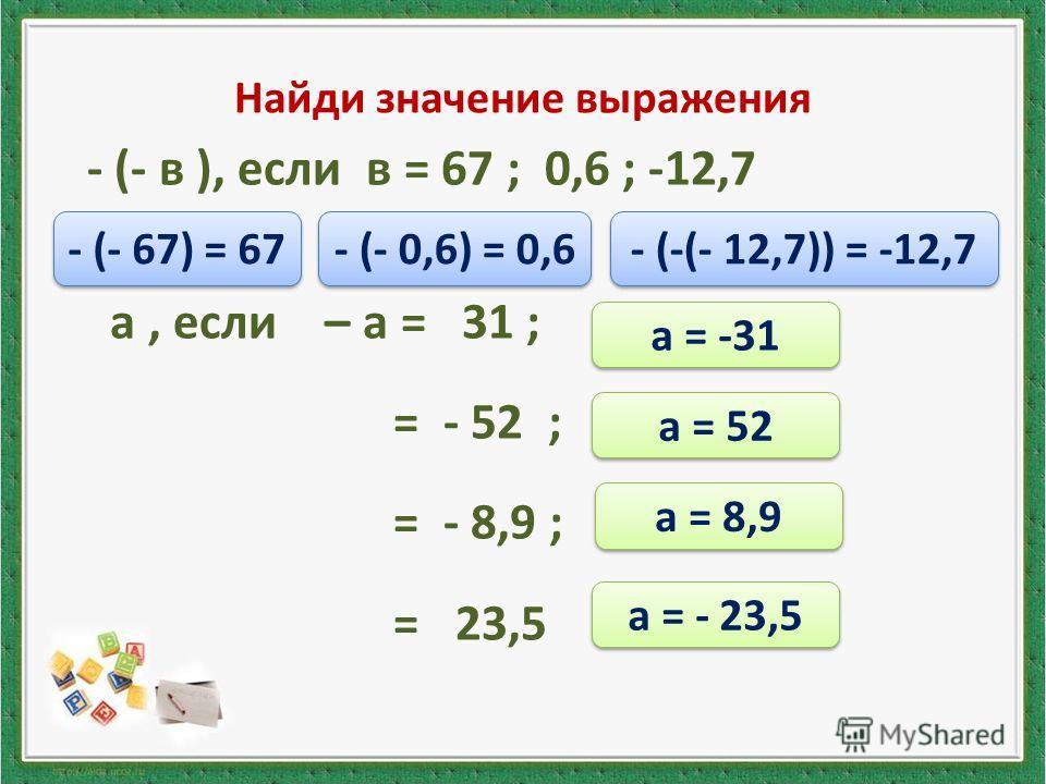 Найди значение выражения - (- в ), если в = 67 ; 0,6 ; -12,7 а, если – а = 31 ; = - 52 ; = - 8,9 ; = 23,5 - (- 67) = 67 - (- 0,6) = 0,6 - (-(- 12,7)) = -12,7 а = -31 а = 52 а = 8,9 а = - 23,5
