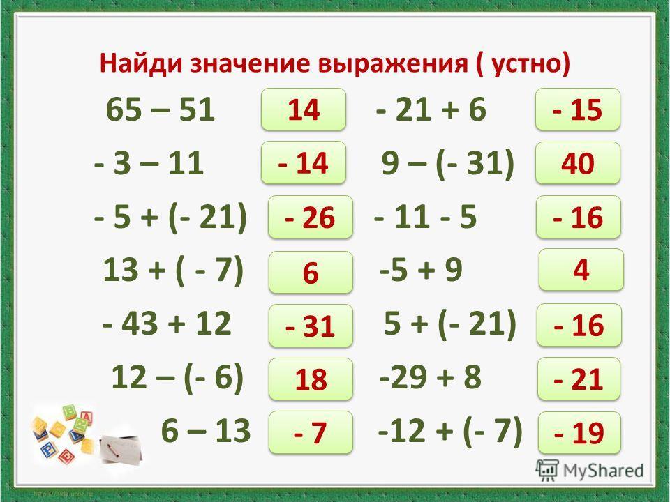 Найди значение выражения ( устно) 65 – 51 - 21 + 6 - 3 – 11 9 – (- 31) - 5 + (- 21) - 11 - 5 13 + ( - 7) -5 + 9 - 43 + 12 5 + (- 21) 12 – (- 6) -29 + 8 6 – 13 -12 + (- 7) 14 - 14 - 26 6 6 - 31 18 - 7 - 15 40 - 16 4 4 - 21 - 19
