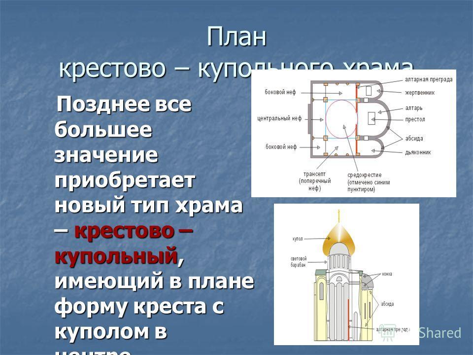 План крестово – купольного храма Позднее все большее значение приобретает новый тип храма – крестово – купольный, имеющий в плане форму креста с куполом в центре. Позднее все большее значение приобретает новый тип храма – крестово – купольный, имеющи
