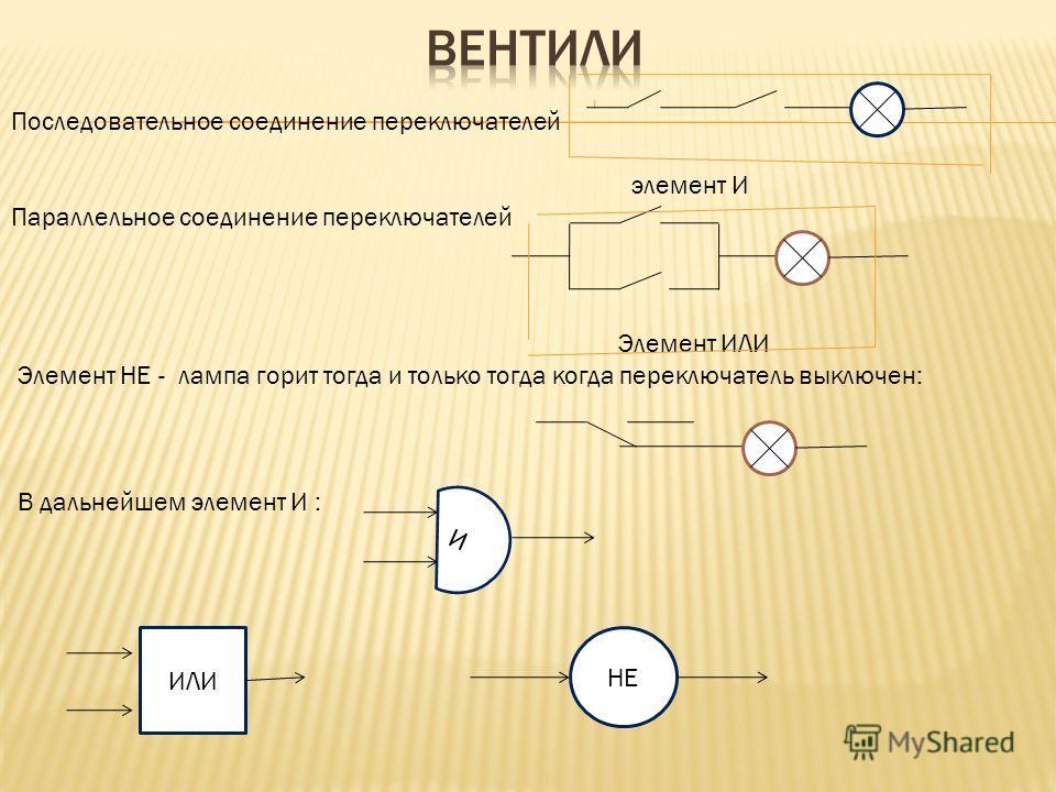 Электромагнитное реле- Электронная лампа- Полупроводниковый триод- транзистор Планарный транзистор Планарная интегральная микросхема