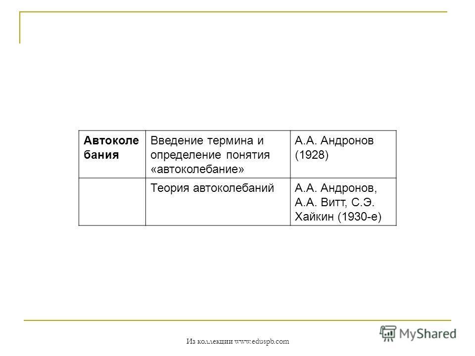 Автоколе бания Введение термина и определение понятия «автоколебание» А.А. Андронов (1928) Теория автоколебанийА.А. Андронов, А.А. Витт, С.Э. Хайкин (1930-е) Из коллекции www.eduspb.com