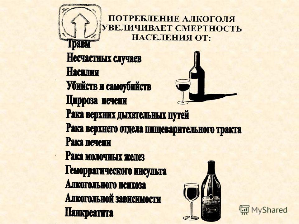 Таблетки от алкогольной зависимости название цена