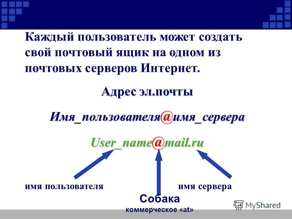 Каждый пользователь может создать свой почтовый ящик на одном из почтовых серверов Интернет. Адрес эл.почты Имя_пользователя @ имя_сервера User_name @ mail.ru имя пользователя имя сервера Собака коммерческое «at»