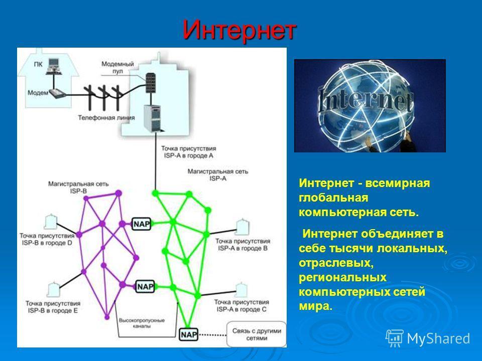 Интернет Интернет - всемирная глобальная компьютерная сеть. Интернет объединяет в себе тысячи локальных, отраслевых, региональных компьютерных сетей мира.