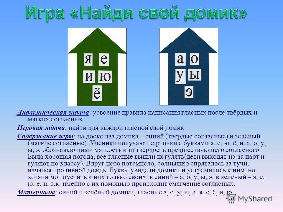 Дидактическая задача: усвоение правила написания гласных после твёрдых и мягких согласных Игровая задача: найти для каждой гласной свой домик Содержание игры: на доске два домика – синий (твердые согласные) и зелёный (мягкие согласные). Ученики получ