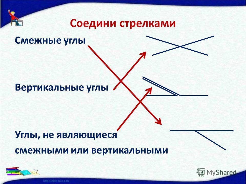 Соедини стрелками Смежные углы Вертикальные углы Углы, не являющиеся смежными или вертикальными