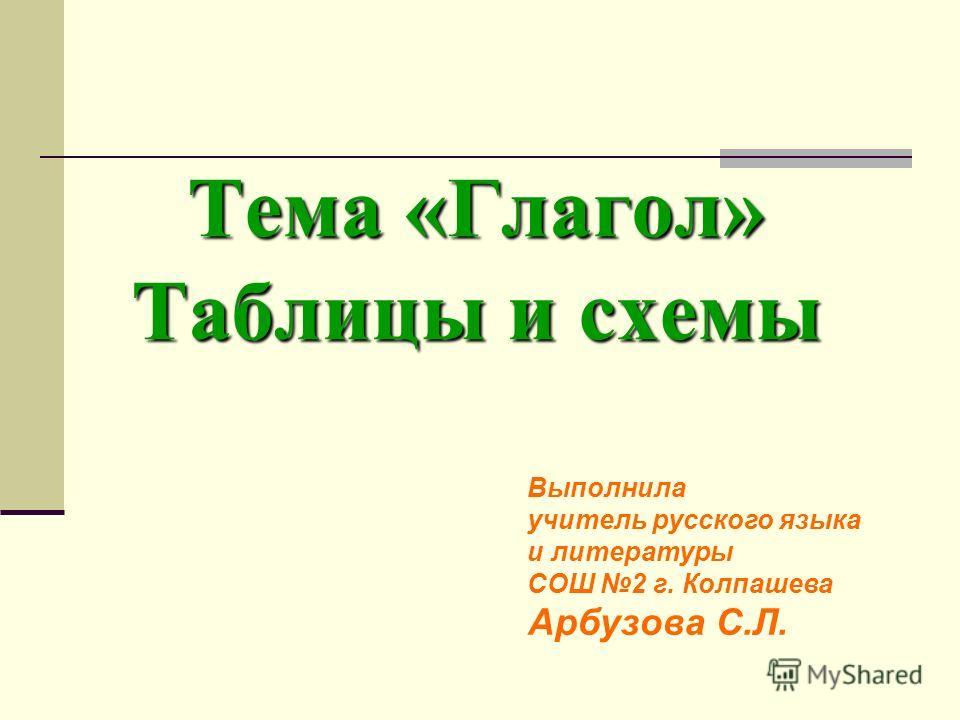 Тема «Глагол» Таблицы и схемы