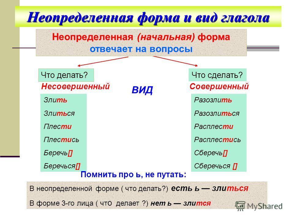 совершенный вид в русском языке