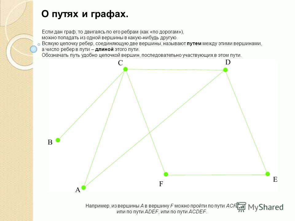 О путях и графах. Если дан граф, то двигаясь по его ребрам (как «по дорогам»), можно попадать из одной вершины в какую-нибудь другую. Всякую цепочку ребер, соединяющую две вершины, называют путем между этими вершинами, а число ребер в пути – длиной э