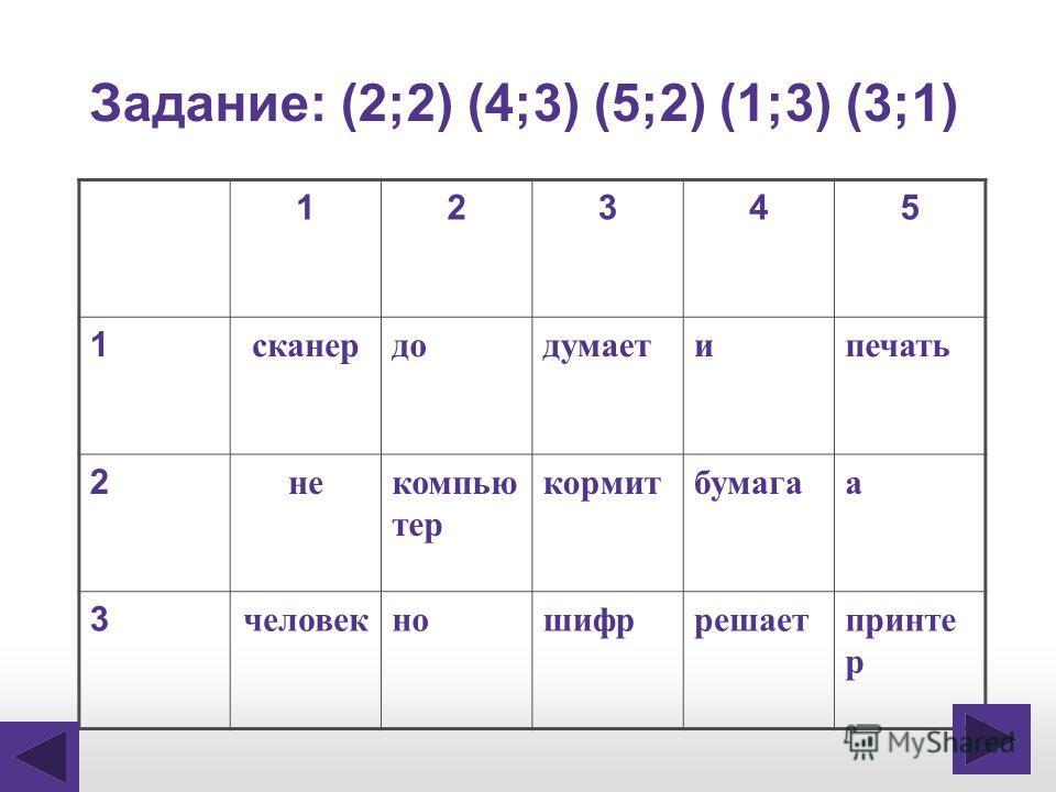 Задание: (2;2) (4;3) (5;2) (1;3) (3;1) 12345 1 сканердодумаетипечать 2 некомпью тер кормитбумагаа 3 человекношифррешаетпринте р