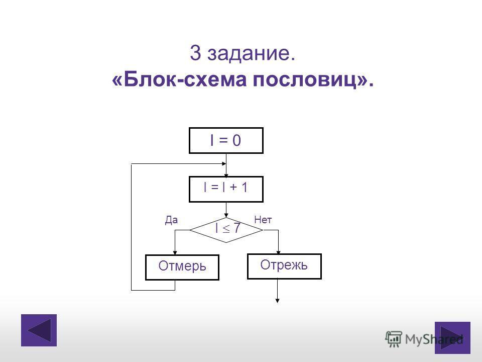 3 задание. «Блок-схема пословиц». Отрежь Отмерь I 7 I = I + 1 I = 0 НетДа